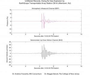 ewing-gas-explosion-seismicjpg-f2c81725713118d5